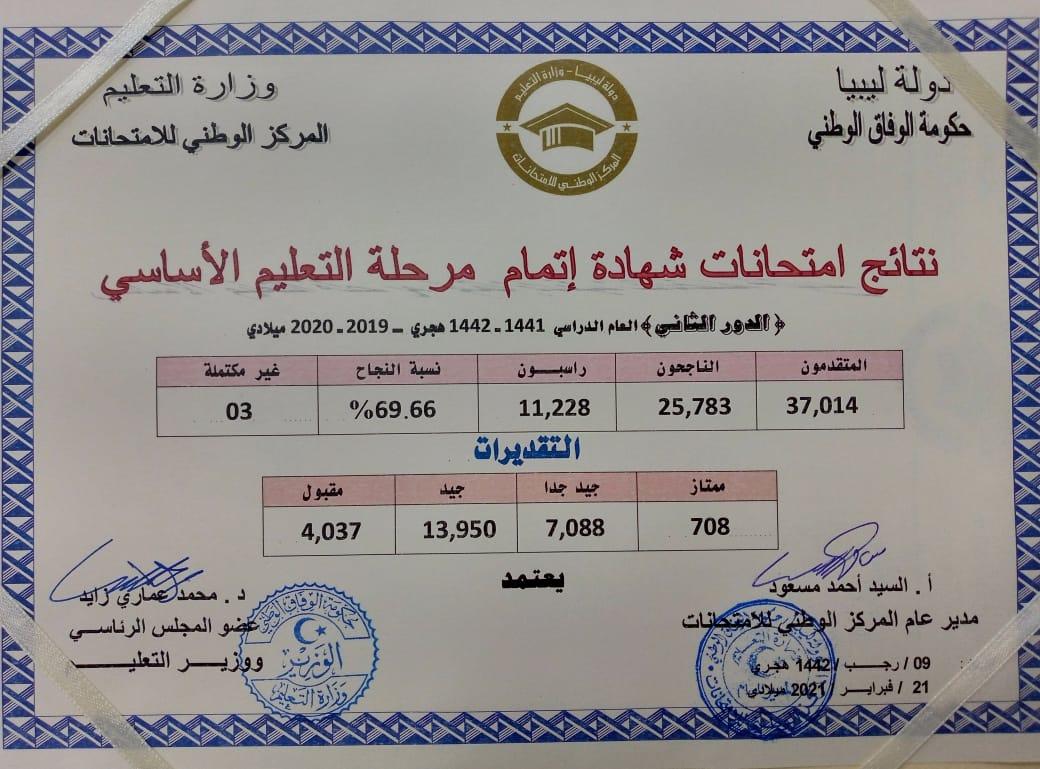 رابط نتيجة الشهادة الإعدادية 2021 الدور الثاني ليبيا